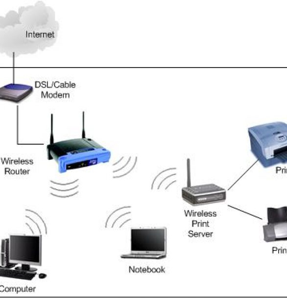 نحوه یافتن چاپگر در یک شبکه بی سیم
